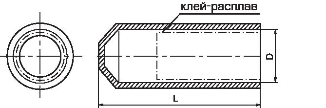 Типоразмеры ОГТ