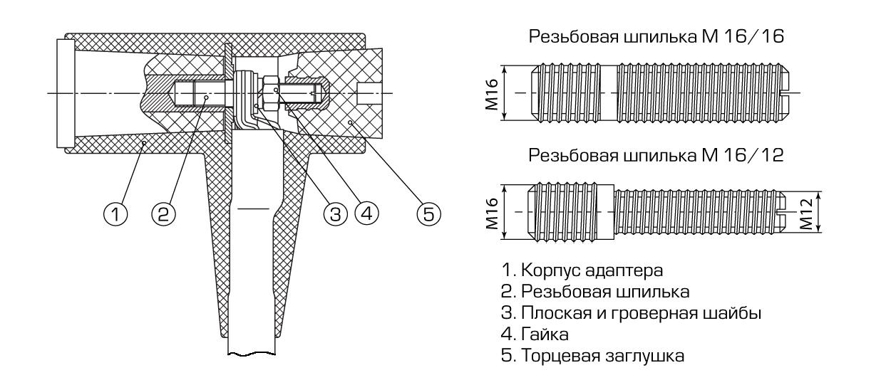 Кабельные изолированные адаптеры для распределительных устройств с газовой изоляцией
